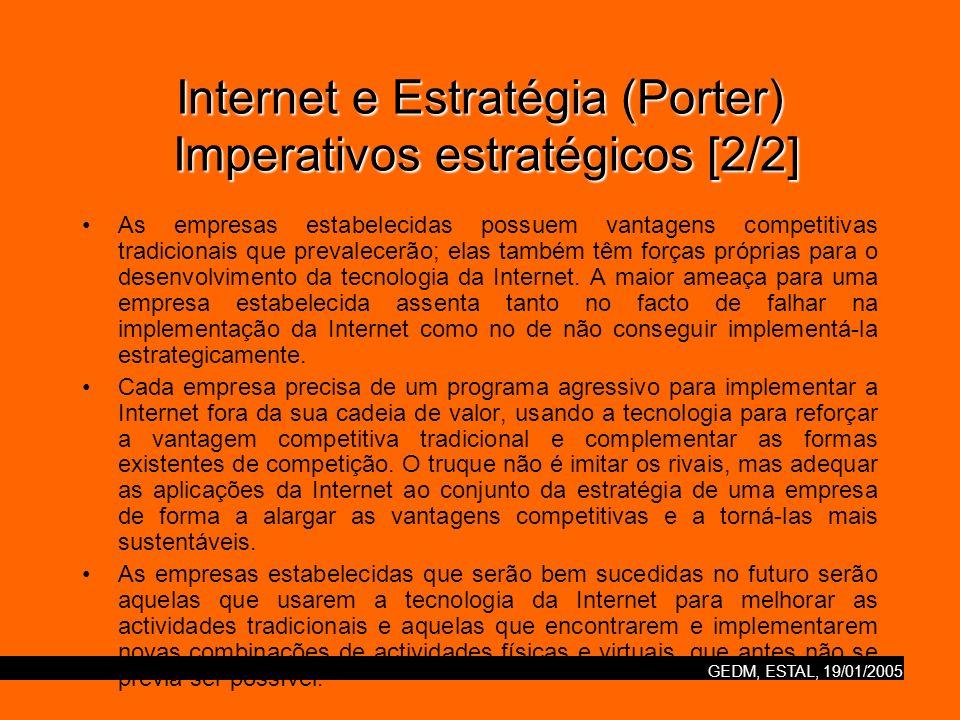 Internet e Estratégia (Porter) Imperativos estratégicos [2/2]